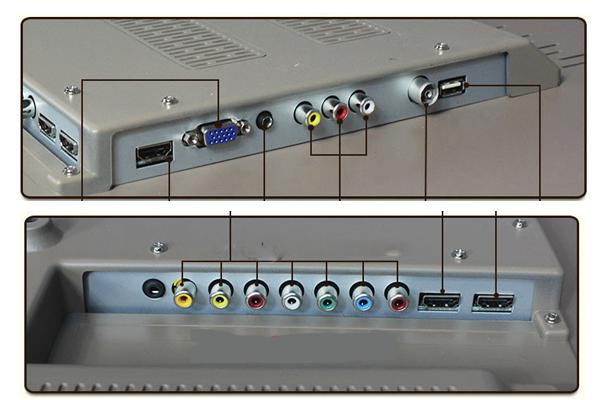 Các cổng tín hiệu của tivi cường lực